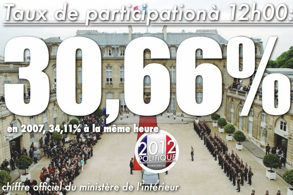 LIVE: Suivez minute par minute la journe du 2nd tour de la prsidentielle 